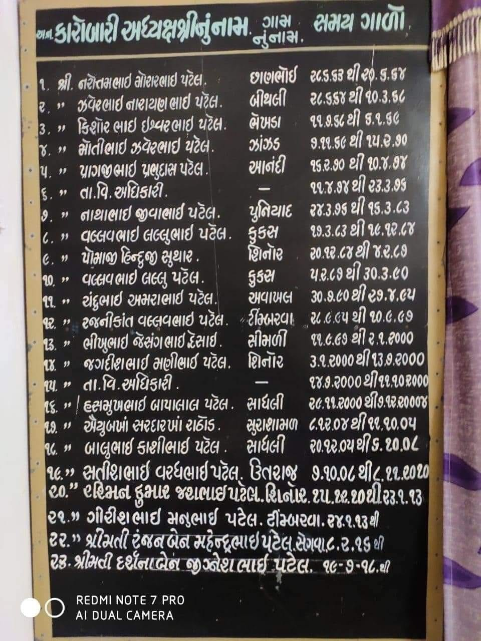 WhatsApp Image 2020 10 28 at 3.33.06 PM » Trishul News Gujarati Breaking News